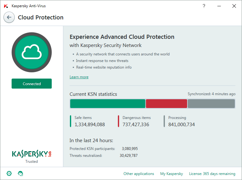 Download Kaspersky Antivirus 2016 latest version
