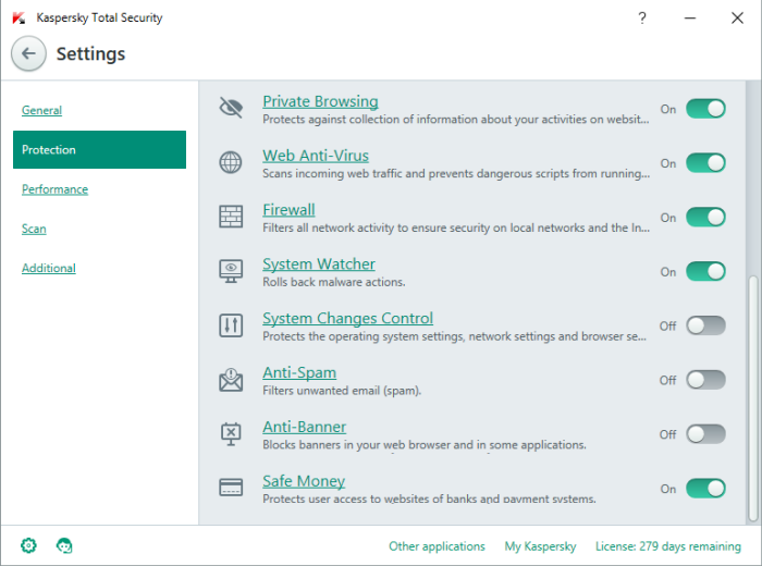 Free Kaspersky Total Security Download Offline Setup